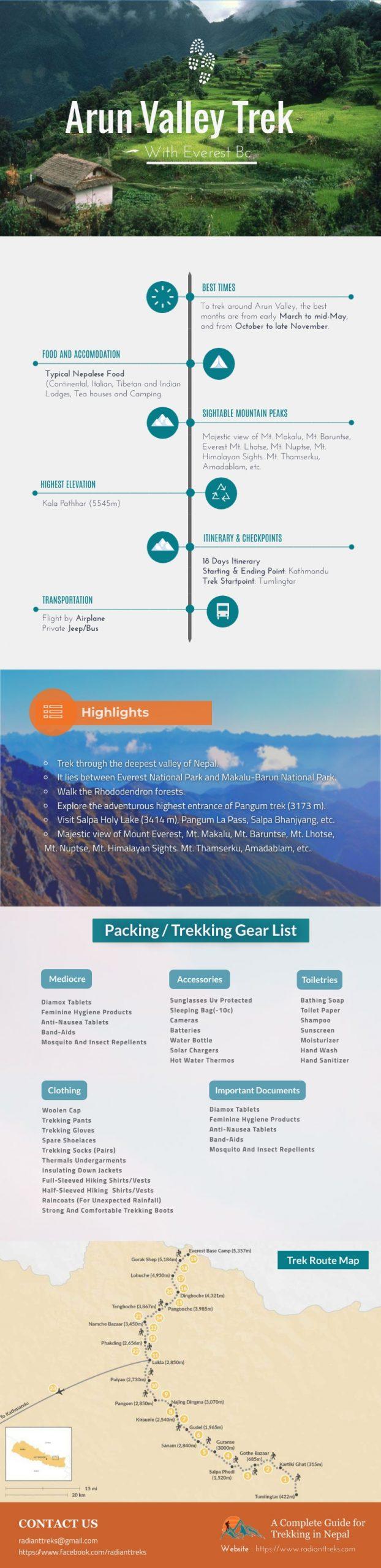 Arun Valley Trek with Everest Base Camp Trek